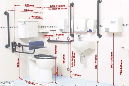 So, You're Accessible - Equality Act 2010 & Buildings Regulation compliant Disabled Toilet